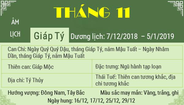 tu-vi-2018-tu-vi-thang-11-am-lich-cua-12-con-giap