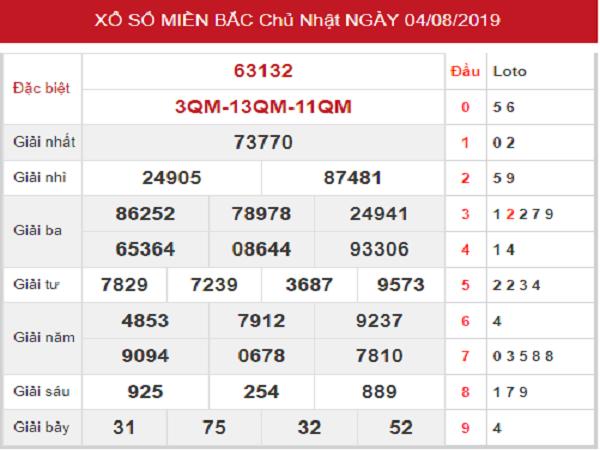 Phân tích kết quả xsmb ngày 05/08 tỷ lệ trúng cao