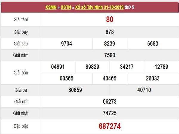 Dự đoán XSTN 7/11/2019 - Soi cầu xổ số Tây Ninh thứ 5