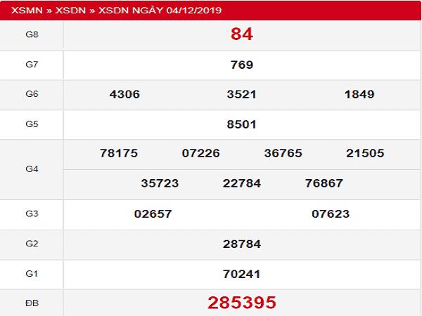 Phân tích KQXSDN ngày11/12  tỷ lệ trúng cao