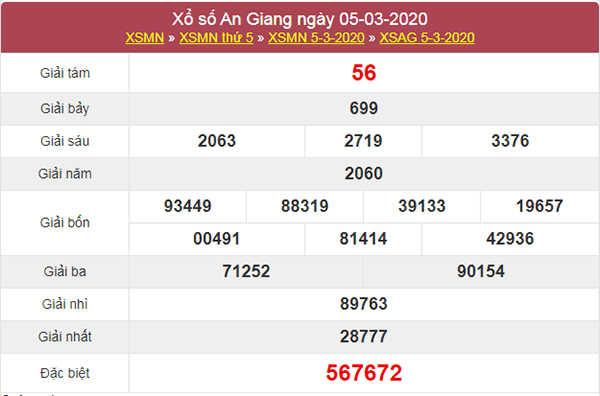 Dự đoán kqxs An Giang 12/3/2020 - Soi cầu XSAG thứ 5