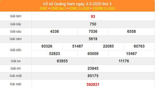 Dự đoán kqxs Quảng Nam 10/3/2020 - Soi cầu XSQNM hôm nay