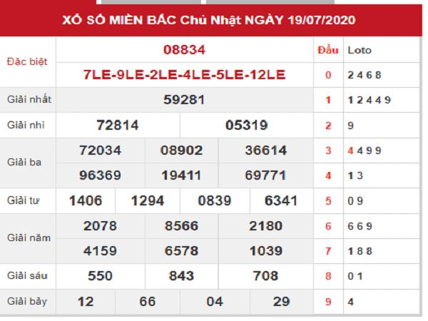 Bảng KQXSMB- Dự đoán xổ số miền bắc ngày 20/07 chuẩn xác