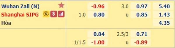 Tỷ lệ bóng đá giữa Wuhan Zall vs Shanghai SIPG