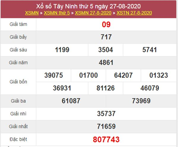 Thống kê XSTN 3/9/2020 chốt lô VIP Tây Ninh thứ 5