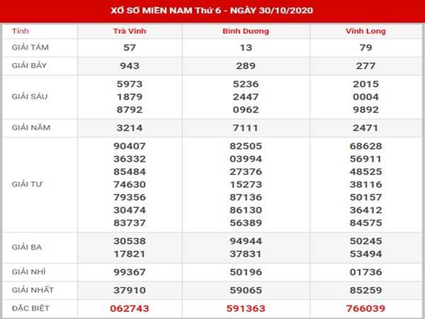 Dự đoán KQXS Miền Nam thứ 6 ngày 6-11-2020