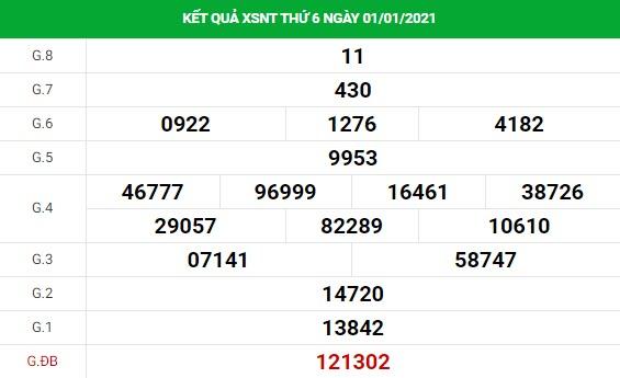 Soi cầu XS Ninh Thuận chính xác thứ 6 ngày 08/01/2020
