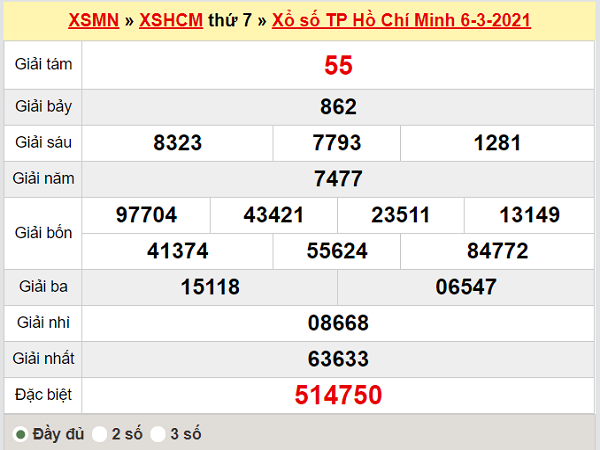 Thống kê XSHCM 8/3/2021