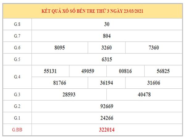 Phân tích KQXSBT ngày 30/3/2021 dựa trên kết quả kì trước