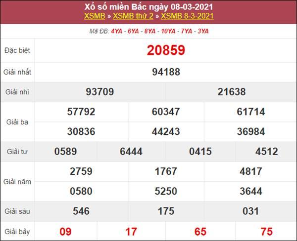 Dự đoán XSMB ngày 9/3/2021 chốt lô VIP thứ 3 siêu chuẩn