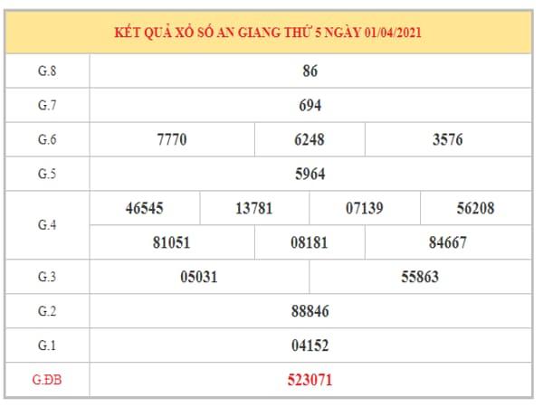 Nhận định KQXSAG ngày 8/4/2021 dựa trên kết quả kì trước