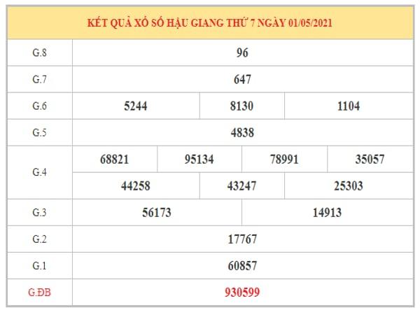 Dự đoán XSHG ngày 8/5/2021 dựa trên kết quả kì trước