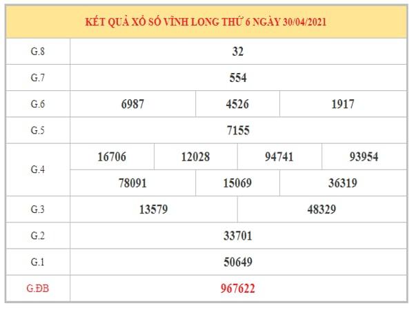 Thống kê KQXSVL ngày 7/5/2021 dựa trên kết quả kì trước