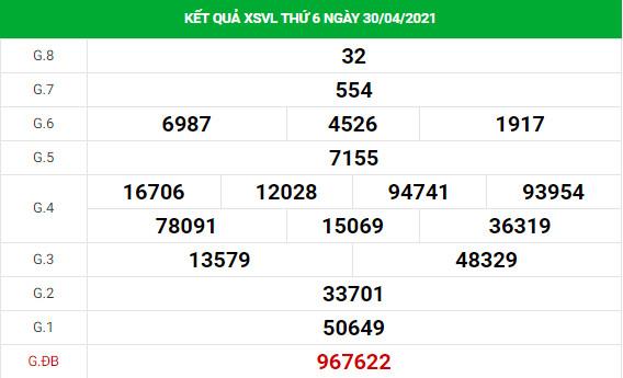 Dự đoán xổ số Vĩnh Long 7/5/2021 đầy đủ chính xác