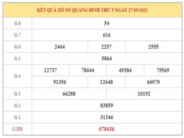 Thống kê KQXSQB ngày 3/6/2021 dựa trên kết quả kì trước