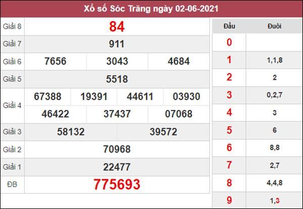 Dự đoán XSST 9/6/2021 chốt KQXS Sóc Trăng thứ 4