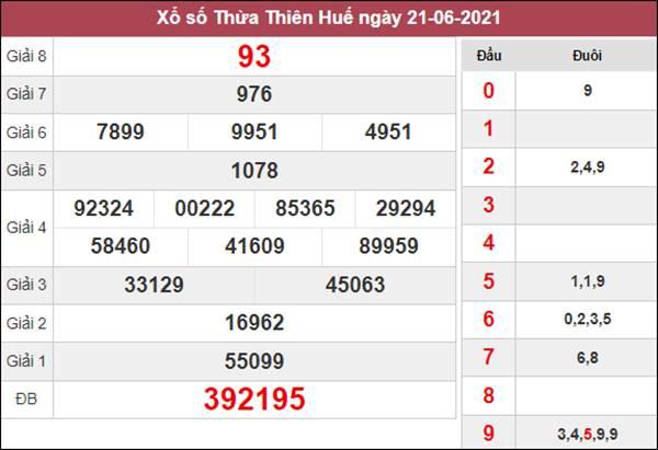 Soi cầu XSTTH 28/6/2021 thứ 2 chốt cặp số may mắn
