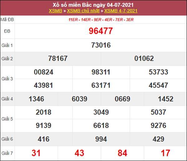 Phân tích XSMB 5/7/2021 thứ 2 chốt loto số đẹp miền Bắc