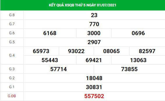 Phân tích XSQB ngày 8/7/2021 hôm nay thứ 5 chính xác