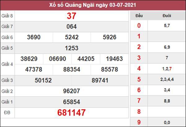 Soi cầu XSQNG 10/7/2021 chốt đầu đuôi giải đặc biệt