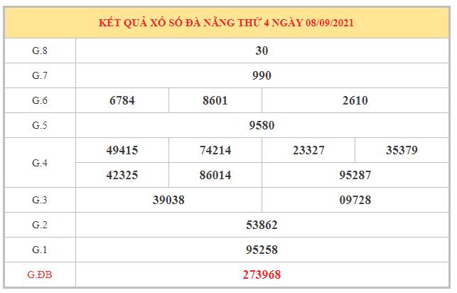 Dự đoán KQXSDNG 11/9/2021 dựa trên kết quả kì trước