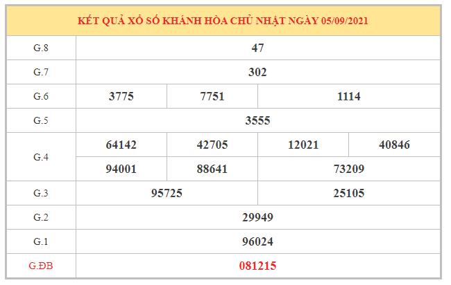 Dự đoán XSKH ngày 8/9/2021 dựa trên kết quả kì trước