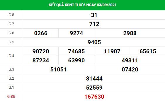 Dự đoán XS Ninh Thuận 10/9 thứ 6 hôm nay chính xác